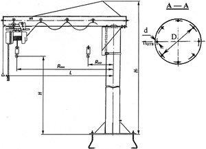 Кран консольный стационарный общепромышленного исполнения с механическим поворотом консоли