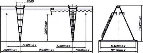 Кран козловой электрический общего назначения грузоподъёмностью 10 тонн (управление с пола)