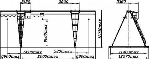 Кран козловой электрический общего назначения грузоподъёмностью 10 тонн (управление из кабины)