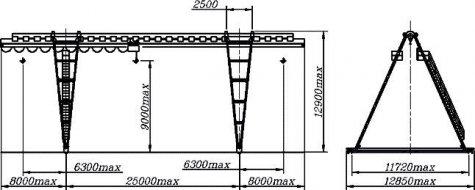 Кран козловой электрический общего назначения пролет 25 метров грузоподъёмностью 10 тонн (управление с пола)