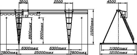 Кран козловой электрический общего назначения грузоподъёмностью 5,0 тонн (управление из кабины)