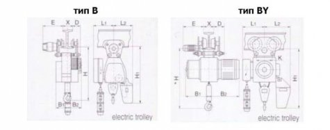 Таль электрическая цепная передвижная на электрической тележке