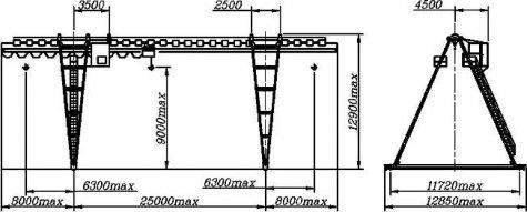 Кран козловой электрический общего назначения пролет 25 метров грузоподъёмностью 10 тонн (управление из кабины)
