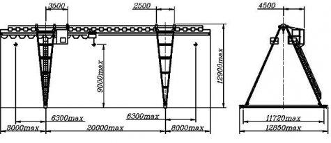 Кран козловой электрический общего назначения грузоподъёмностью 12,5 тонн (управление из кабины)