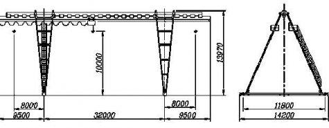 Кран козловой электрический общего назначения пролет 32 метра грузоподъёмностью 10 тонн (управление с пола)