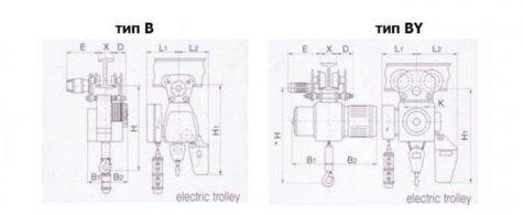 Таль электрическая цепная на ручной приводной тележке